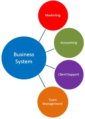 business plan adalah